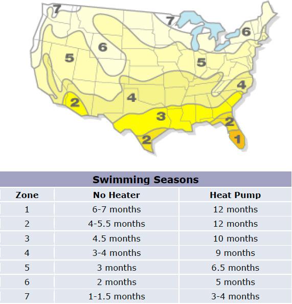 Heat Pump Pool Heater Performance We Heat Cold Poolswe